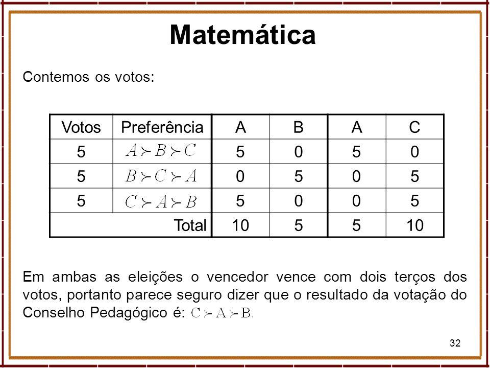 32 Contemos os votos: VotosPreferência 5 5 5 Total AB 50 05 50 105 AC 50 05 05 5 Em ambas as eleições o vencedor vence com dois terços dos votos, port