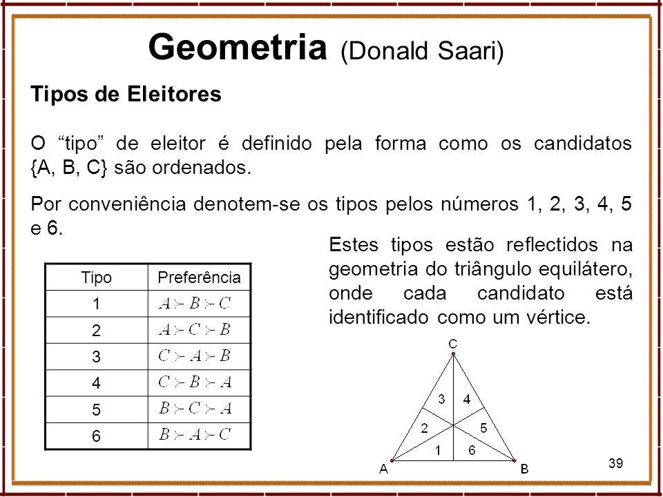 """39 Geometria (Donald Saari) Tipos de Eleitores O """"tipo"""" de eleitor é definido pela forma como os candidatos {A, B, C} são ordenados. Por conveniência"""