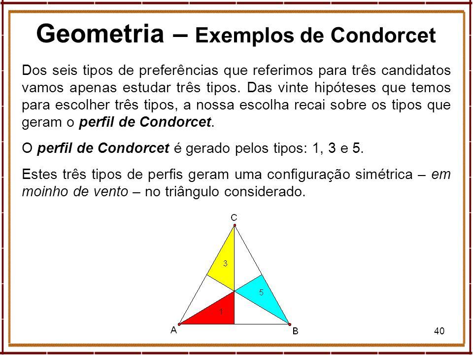 40 Geometria – Exemplos de Condorcet Dos seis tipos de preferências que referimos para três candidatos vamos apenas estudar três tipos. Das vinte hipó