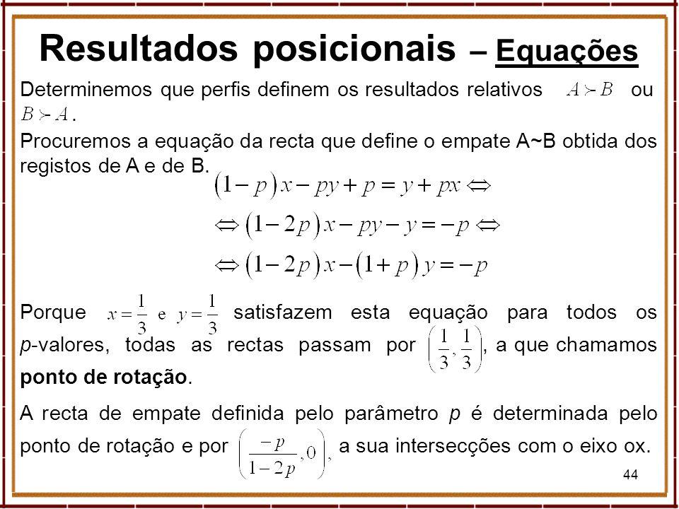 44 A recta de empate definida pelo parâmetro p é determinada pelo ponto de rotação e por a sua intersecções com o eixo ox. Determinemos que perfis def