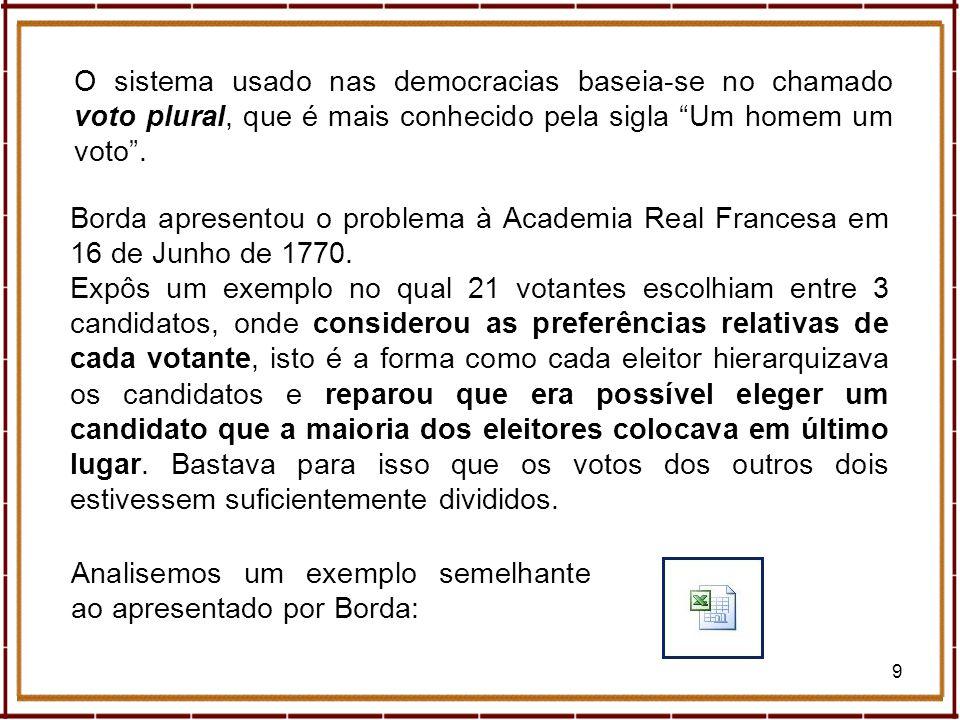 9 Borda apresentou o problema à Academia Real Francesa em 16 de Junho de 1770. Expôs um exemplo no qual 21 votantes escolhiam entre 3 candidatos, onde