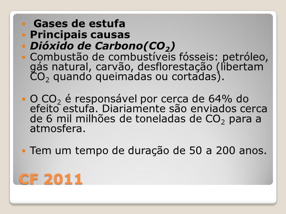 CF 2011 Gases de estufa Principais causas Dióxido de Carbono(CO 2 ) Combustão de combustíveis fósseis: petróleo, gás natural, carvão, desflorestação (libertam CO 2 quando queimadas ou cortadas).