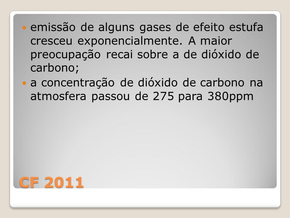 CF 2011 emissão de alguns gases de efeito estufa cresceu exponencialmente. A maior preocupação recai sobre a de dióxido de carbono; a concentração de