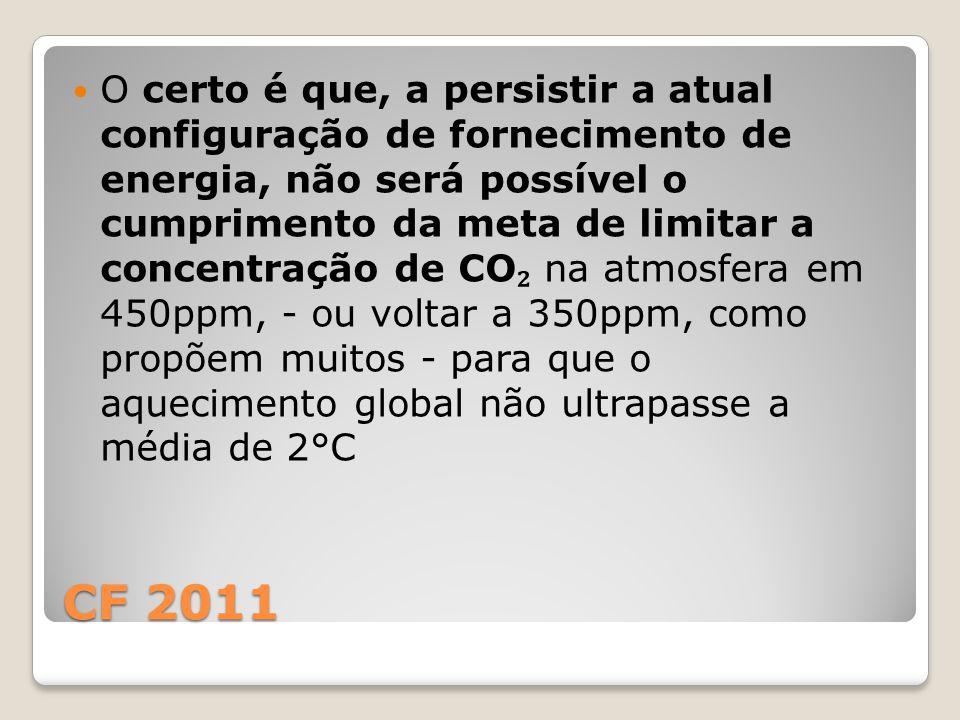 CF 2011 O certo é que, a persistir a atual configuração de fornecimento de energia, não será possível o cumprimento da meta de limitar a concentração de CO ₂ na atmosfera em 450ppm, - ou voltar a 350ppm, como propõem muitos - para que o aquecimento global não ultrapasse a média de 2°C