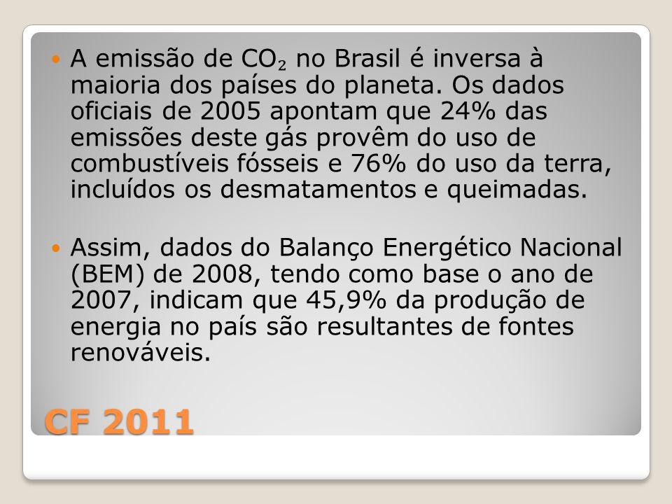 CF 2011 A emissão de CO ₂ no Brasil é inversa à maioria dos países do planeta. Os dados oficiais de 2005 apontam que 24% das emissões deste gás provêm