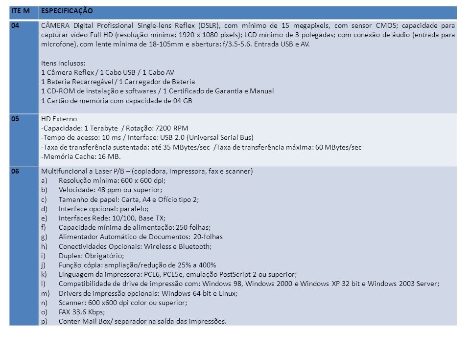 Análise e seleção das propostas de aná lise A FAPESP denomina Proposta o conjunto de três partes a serem avaliadas pela assessoria, composto por a) Histórico acadêmico do solicitante; b) Projeto de pesquisa e; c) Orçamento solicitado.