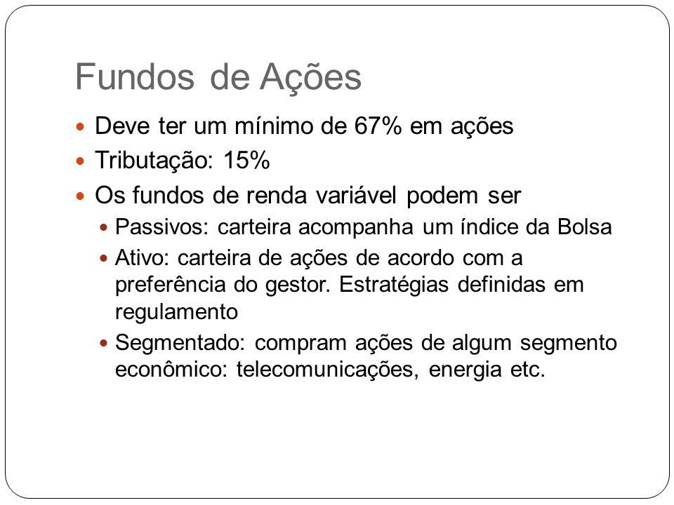 Fundos de Renda fixa Mínimo de 80% da carteira em títulos de renda fixa Tributação decrescente