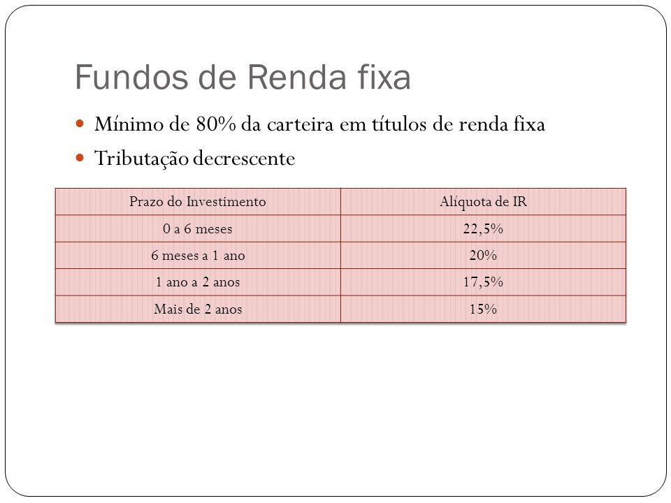 Fundos imobiliários São fundos de investimento cujos recursos são destinados para empreendimentos imobiliários e possuem uma regulamentação própria Formas de remuneração: Recebimento de aluguéis (isento de IR) Valorização da cota (20% de IR)