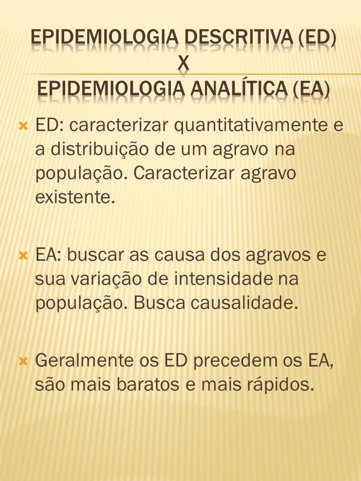  ED: caracterizar quantitativamente e a distribuição de um agravo na população.