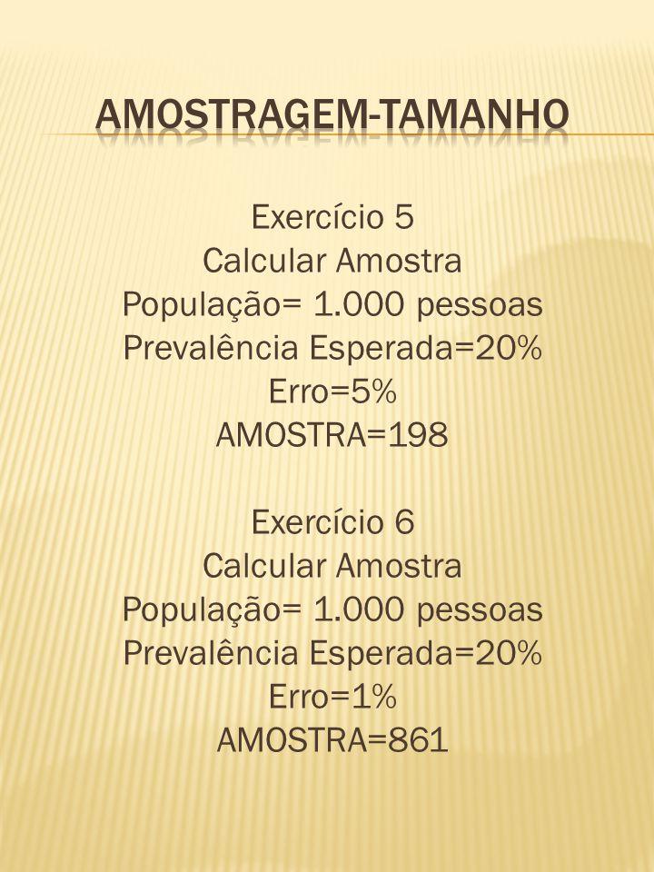 Exercício 5 Calcular Amostra População= 1.000 pessoas Prevalência Esperada=20% Erro=5% AMOSTRA=198 Exercício 6 Calcular Amostra População= 1.000 pessoas Prevalência Esperada=20% Erro=1% AMOSTRA=861