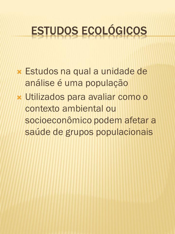  Estudos na qual a unidade de análise é uma população  Utilizados para avaliar como o contexto ambiental ou socioeconômico podem afetar a saúde de grupos populacionais