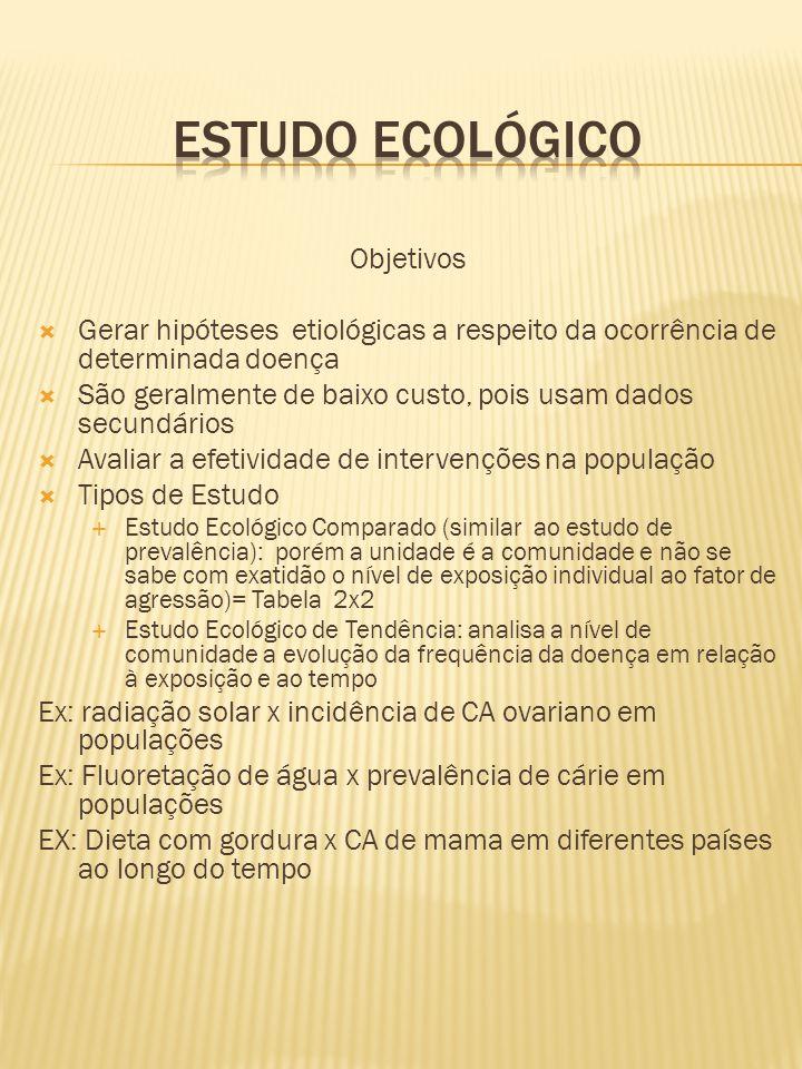 Objetivos  Gerar hipóteses etiológicas a respeito da ocorrência de determinada doença  São geralmente de baixo custo, pois usam dados secundários  Avaliar a efetividade de intervenções na população  Tipos de Estudo  Estudo Ecológico Comparado (similar ao estudo de prevalência): porém a unidade é a comunidade e não se sabe com exatidão o nível de exposição individual ao fator de agressão)= Tabela 2x2  Estudo Ecológico de Tendência: analisa a nível de comunidade a evolução da frequência da doença em relação à exposição e ao tempo Ex: radiação solar x incidência de CA ovariano em populações Ex: Fluoretação de água x prevalência de cárie em populações EX: Dieta com gordura x CA de mama em diferentes países ao longo do tempo