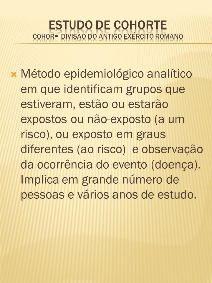  Método epidemiológico analítico em que identificam grupos que estiveram, estão ou estarão expostos ou não-exposto (a um risco), ou exposto em graus diferentes (ao risco) e observação da ocorrência do evento (doença).