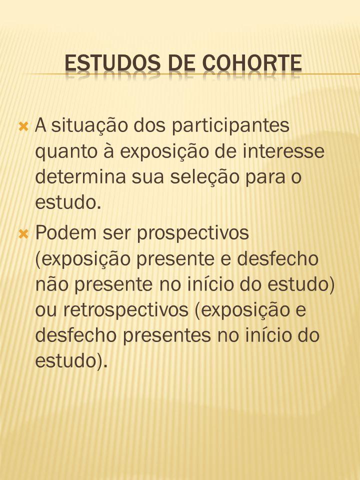  A situação dos participantes quanto à exposição de interesse determina sua seleção para o estudo.
