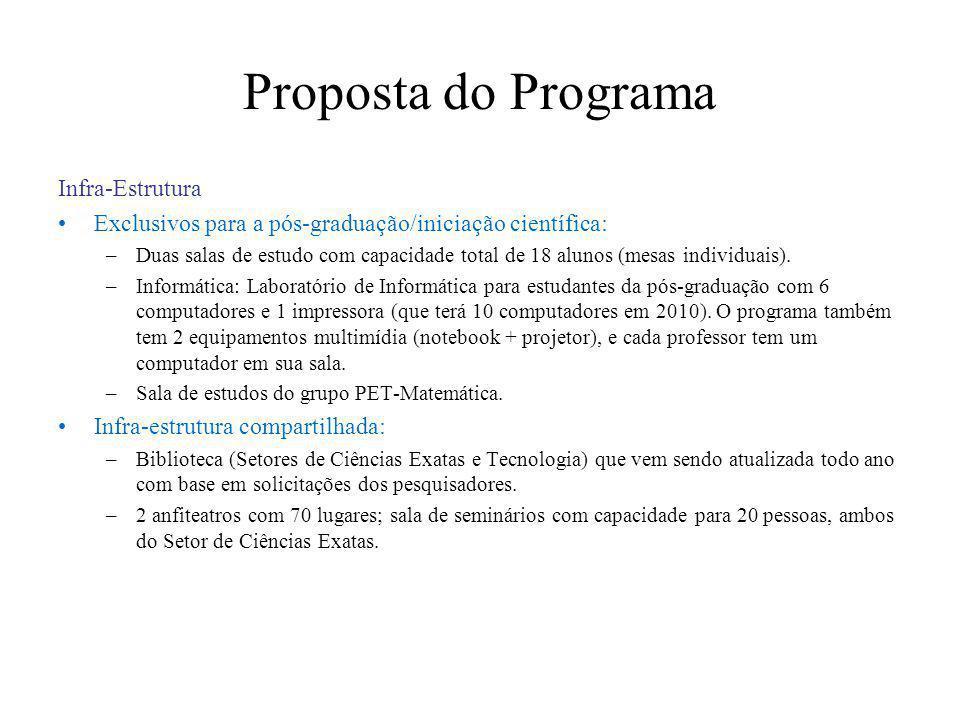 Proposta do Programa Infra-Estrutura Exclusivos para a pós-graduação/iniciação científica: –Duas salas de estudo com capacidade total de 18 alunos (mesas individuais).
