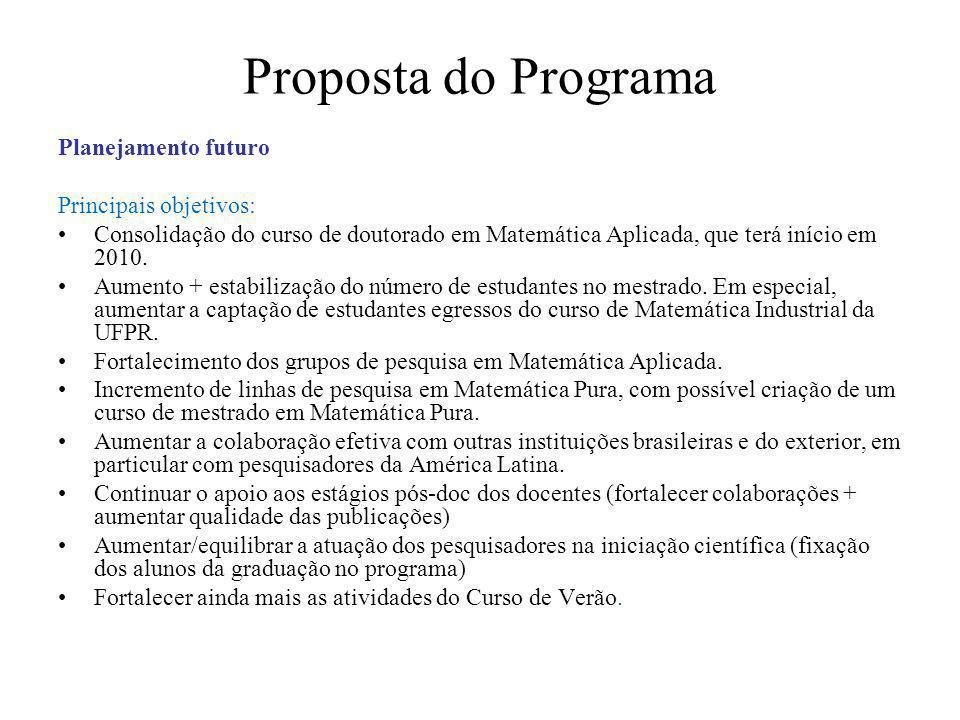 Proposta do Programa Planejamento futuro Principais objetivos: Consolidação do curso de doutorado em Matemática Aplicada, que terá início em 2010.