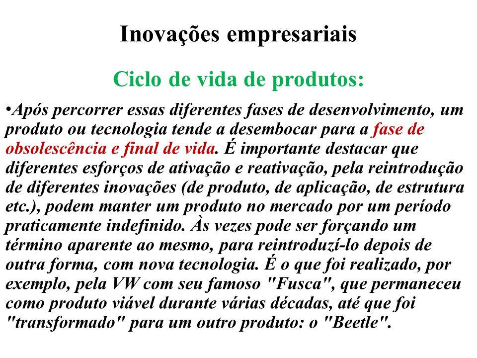 Inovações empresariais Ciclo de vida de produtos: Após percorrer essas diferentes fases de desenvolvimento, um produto ou tecnologia tende a desemboca