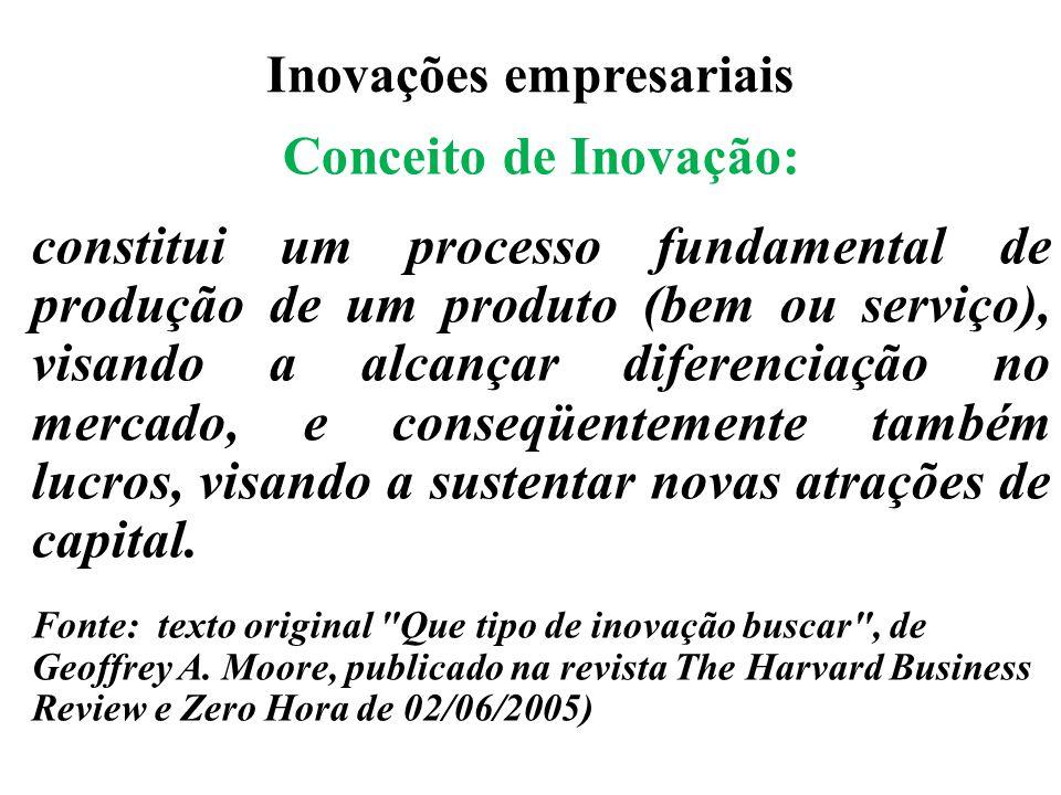 Inovações empresariais Conceito de Inovação: constitui um processo fundamental de produção de um produto (bem ou serviço), visando a alcançar diferenc