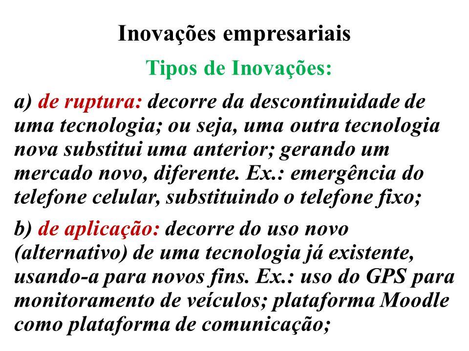 Inovações empresariais Tipos de Inovações: c) de produto: decorre da elevação do estágio de desenvolvimento de um bem ou serviço, para um novo patamar de capacidade e qualidade.