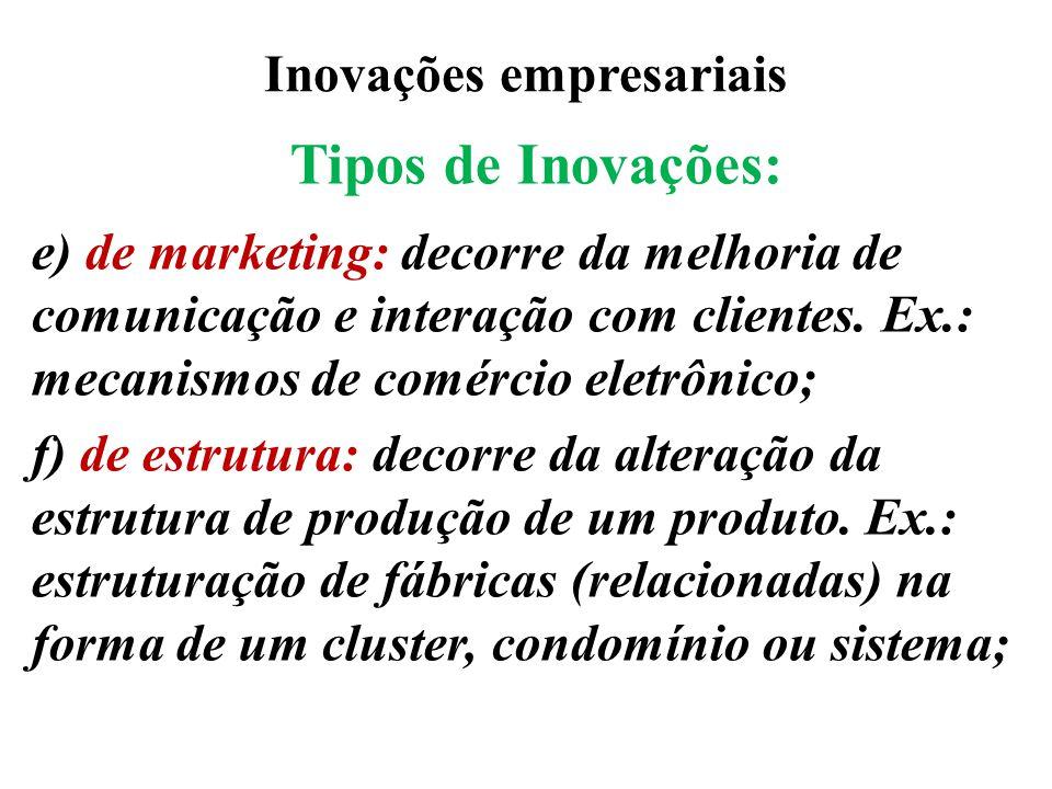 Inovações empresariais Tipos de Inovações: e) de marketing: decorre da melhoria de comunicação e interação com clientes. Ex.: mecanismos de comércio e