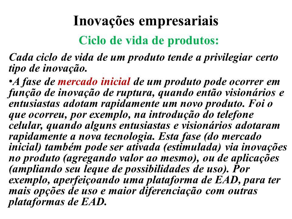Inovações empresariais Ciclo de vida de produtos: Cada ciclo de vida de um produto tende a privilegiar certo tipo de inovação. A fase de mercado inici