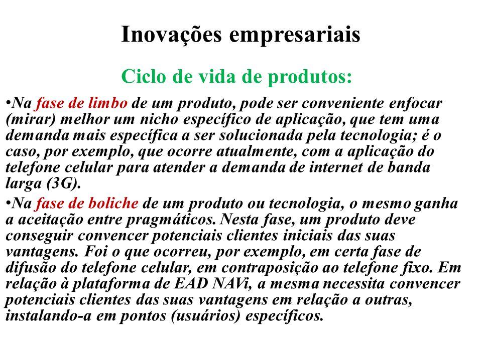 Inovações empresariais Ciclo de vida de produtos: Na fase de limbo de um produto, pode ser conveniente enfocar (mirar) melhor um nicho específico de a