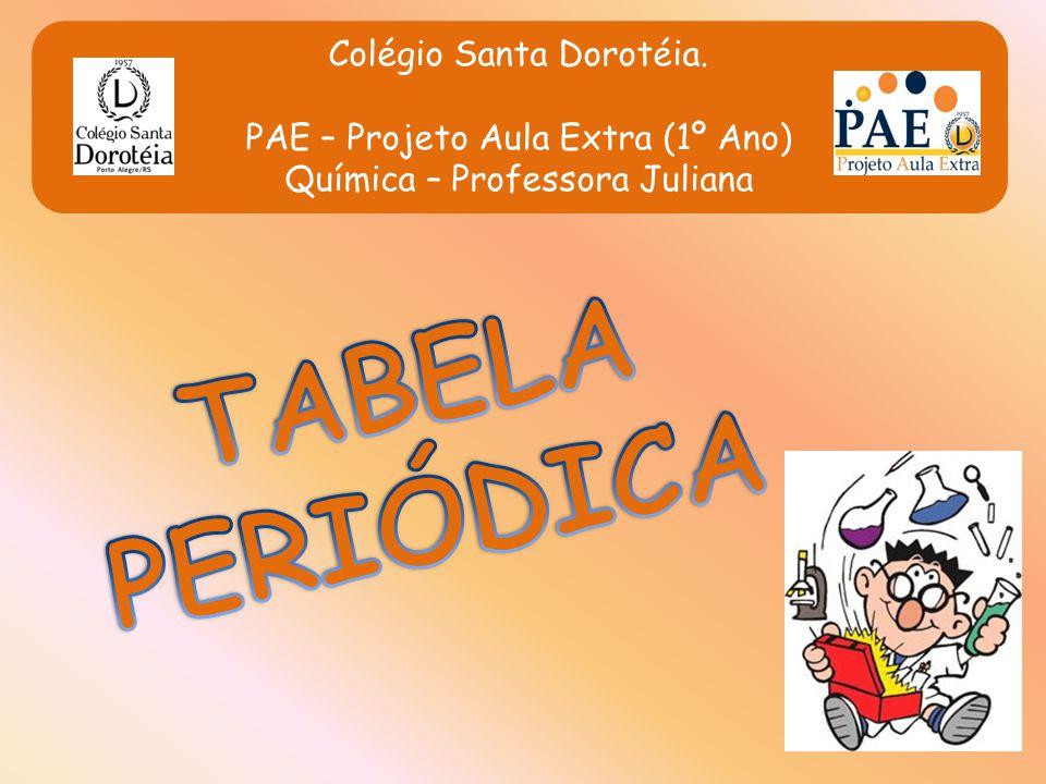 Colégio Santa Dorotéia. PAE – Projeto Aula Extra (1º Ano) Química – Professora Juliana