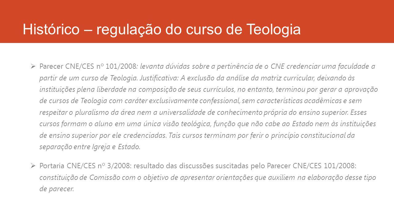 Histórico – regulação do curso de Teologia  Parecer CNE/CES nº 118/2009: com vistas a analisar questões relacionadas ao credenciamento de Instituições de Ensino Superior para a oferta de cursos de graduação em Teologia, bacharelado.