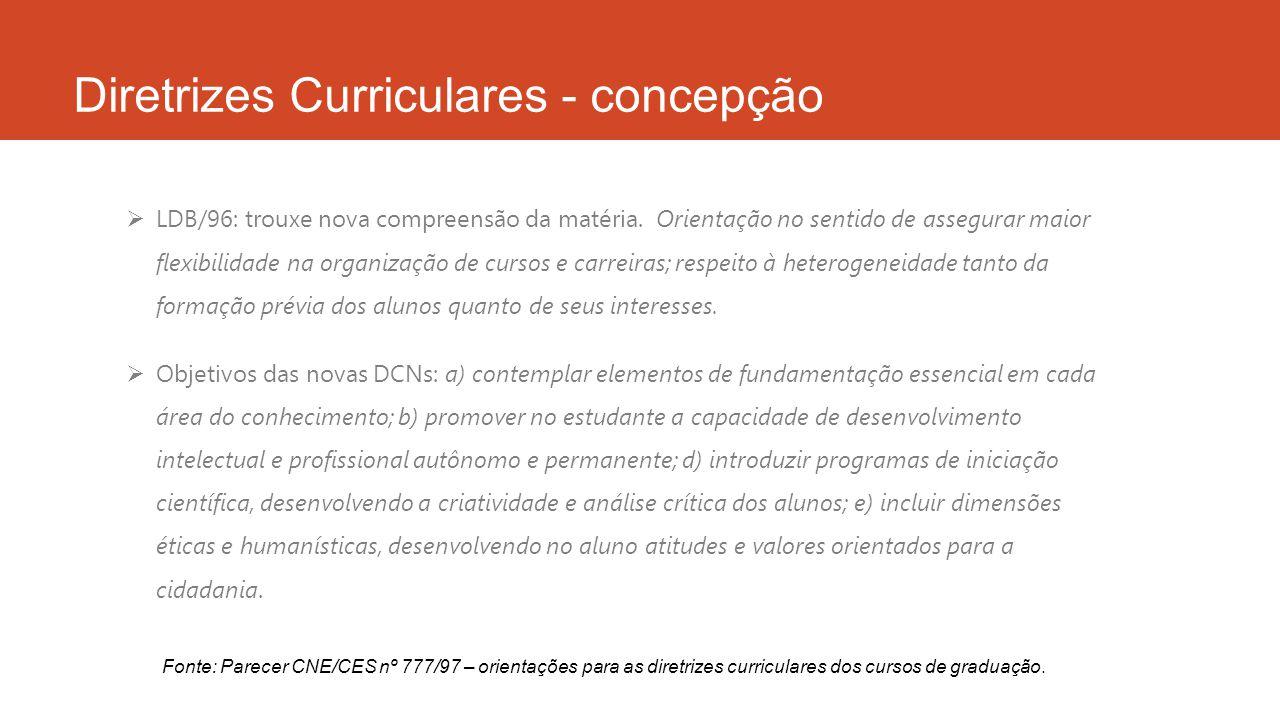 CNs – e suas relações PDIPPCDCN Avaliação Instrumen tos Atos Autorizati vos Supervisão medidas cautelares e/ou punitivas DCNs e suas articulações...
