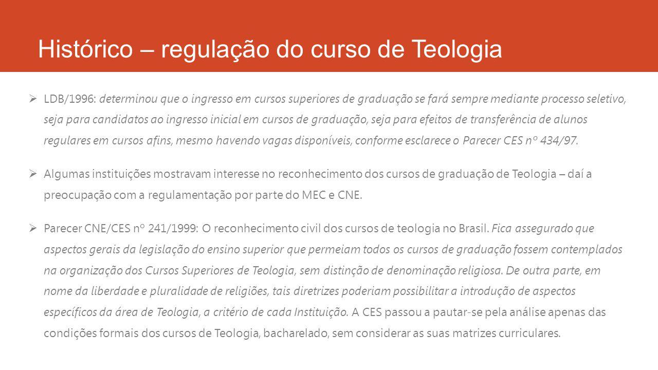 Histórico – regulação do curso de Teologia  Parecer CNE/CES nº 63/2004: criado para possibilitar, de modo transitório, a regularização dos estudos feitos antes do Parecer CNE/CES nº 241/1999.