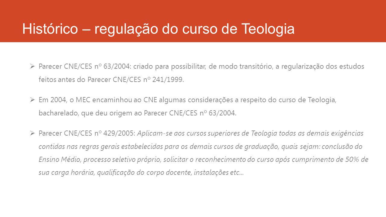 Histórico – regulação do curso de Teologia  Parecer CNE/CES nº 101/2008: levanta dúvidas sobre a pertinência de o CNE credenciar uma faculdade a partir de um curso de Teologia.
