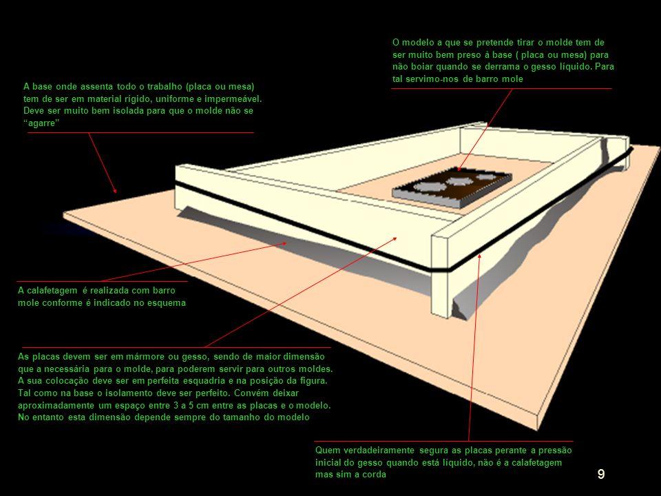 9 A base onde assenta todo o trabalho (placa ou mesa) tem de ser em material rígido, uniforme e impermeável. Deve ser muito bem isolada para que o mol