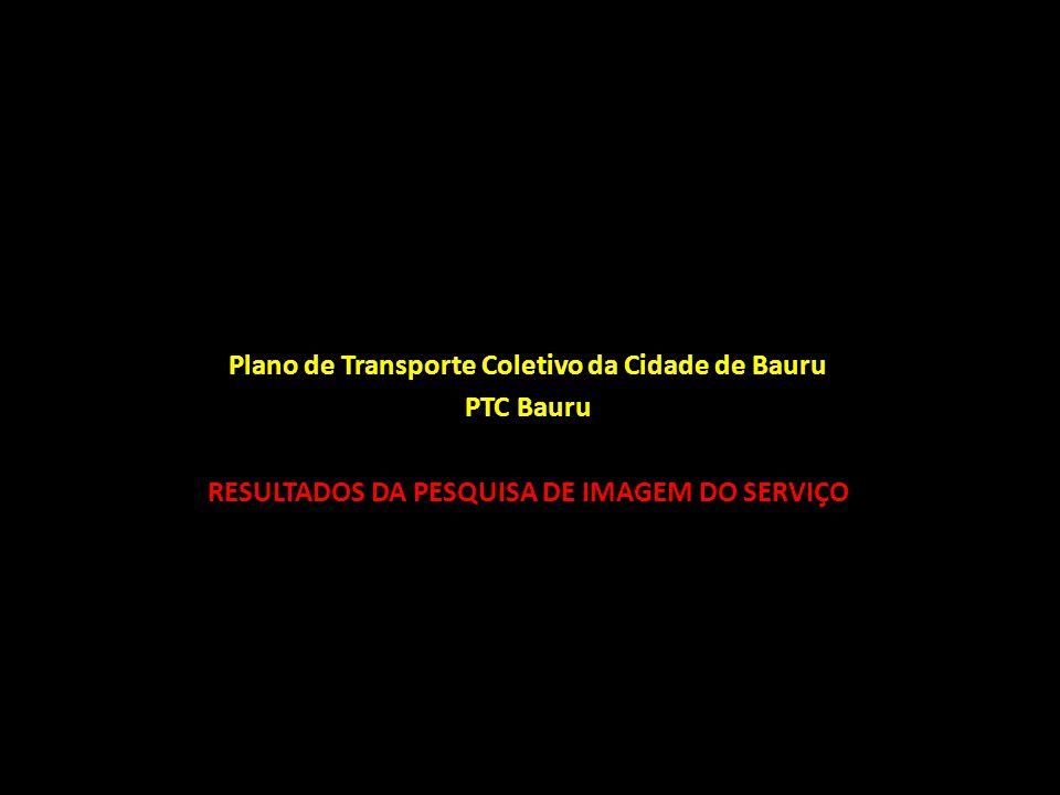 Plano de Transporte Coletivo da Cidade de Bauru PTC Bauru RESULTADOS DA PESQUISA DE IMAGEM DO SERVIÇO
