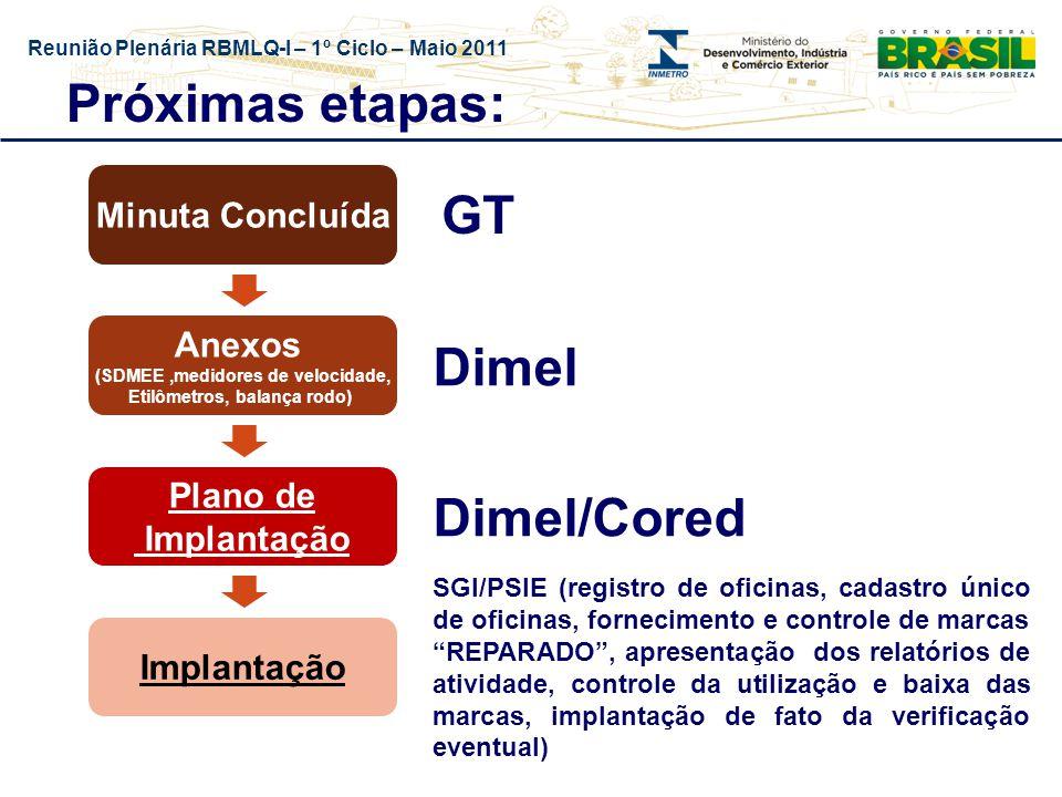 Reunião Plenária RBMLQ-I – 1º Ciclo – Maio 2011 GT Minuta Concluída Anexos (SDMEE,medidores de velocidade, Etilômetros, balança rodo) Próximas etapas: