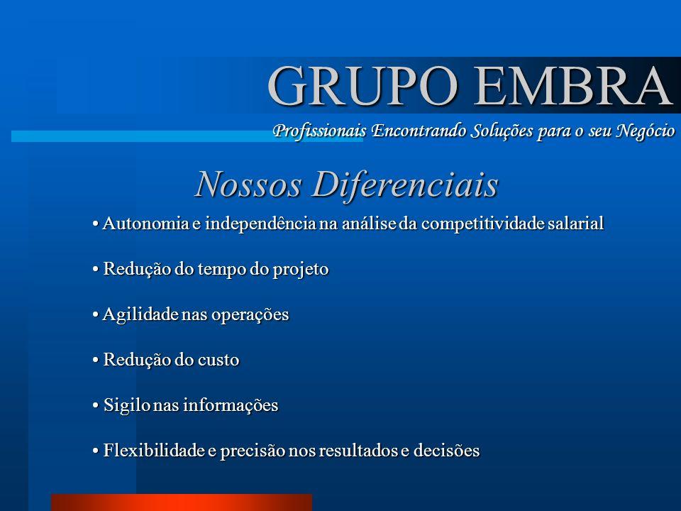 GRUPO EMBRA Profissionais Encontrando Soluções para o seu Negócio Nossos Diferenciais Autonomia e independência na análise da competitividade salarial