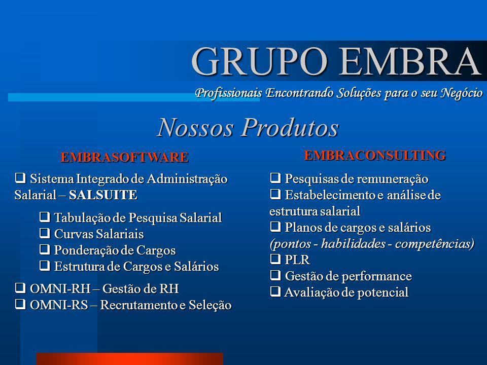 GRUPO EMBRA Profissionais Encontrando Soluções para o seu Negócio Nossos Produtos  Pesquisas de remuneração  Estabelecimento e análise de estrutura