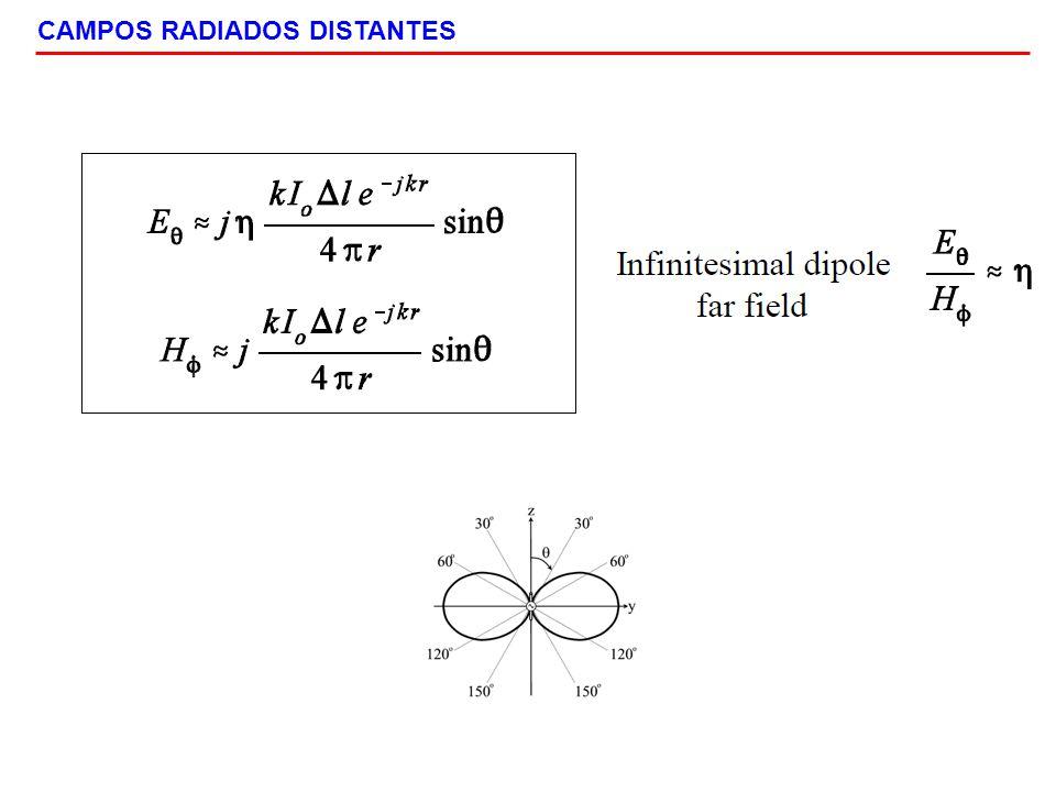 CAMPOS RADIADOS DISTANTES
