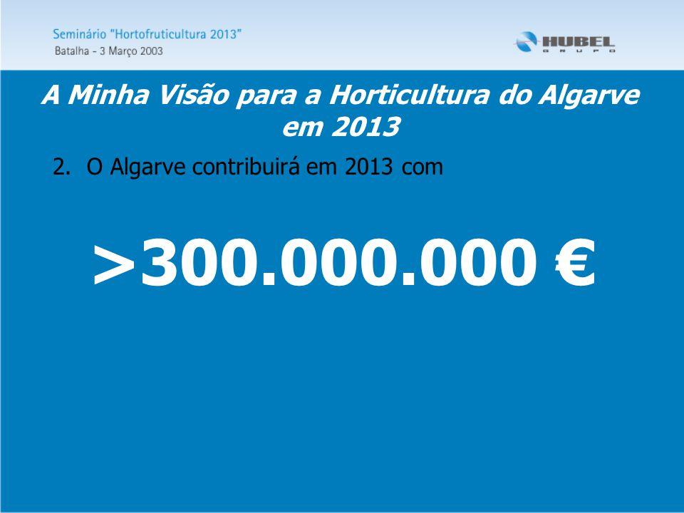 >300.000.000 € A Minha Visão para a Horticultura do Algarve em 2013 2.O Algarve contribuirá em 2013 com