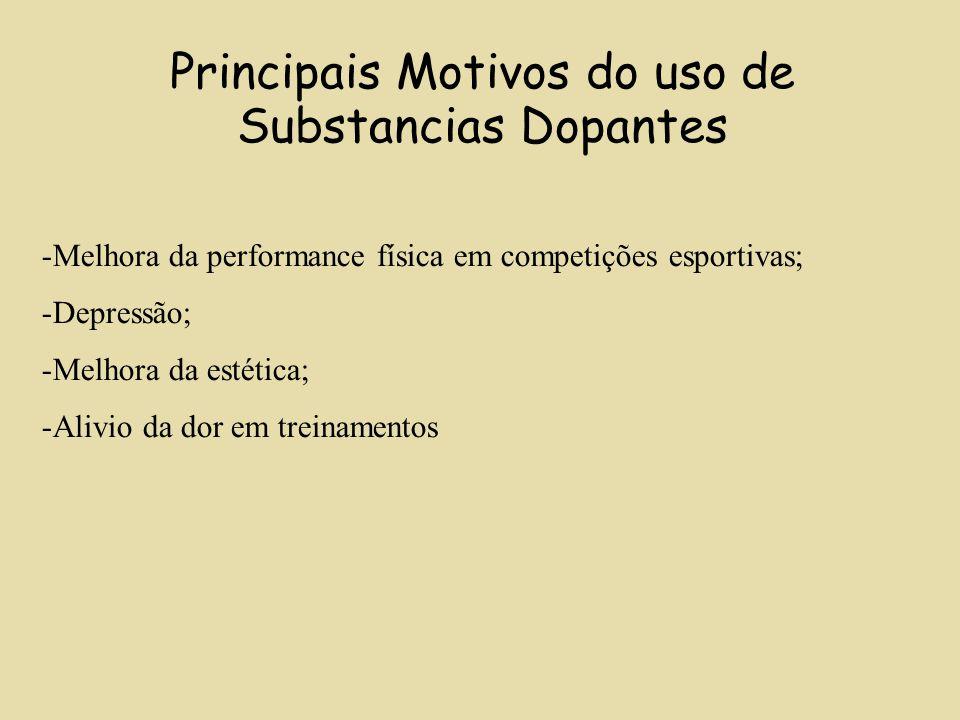 Principais Motivos do uso de Substancias Dopantes -Melhora da performance física em competições esportivas; -Depressão; -Melhora da estética; -Alivio