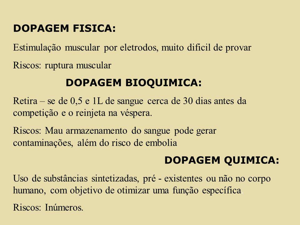 DOPAGEM FISICA: Estimulação muscular por eletrodos, muito dificil de provar Riscos: ruptura muscular DOPAGEM BIOQUIMICA: Retira – se de 0,5 e 1L de sa