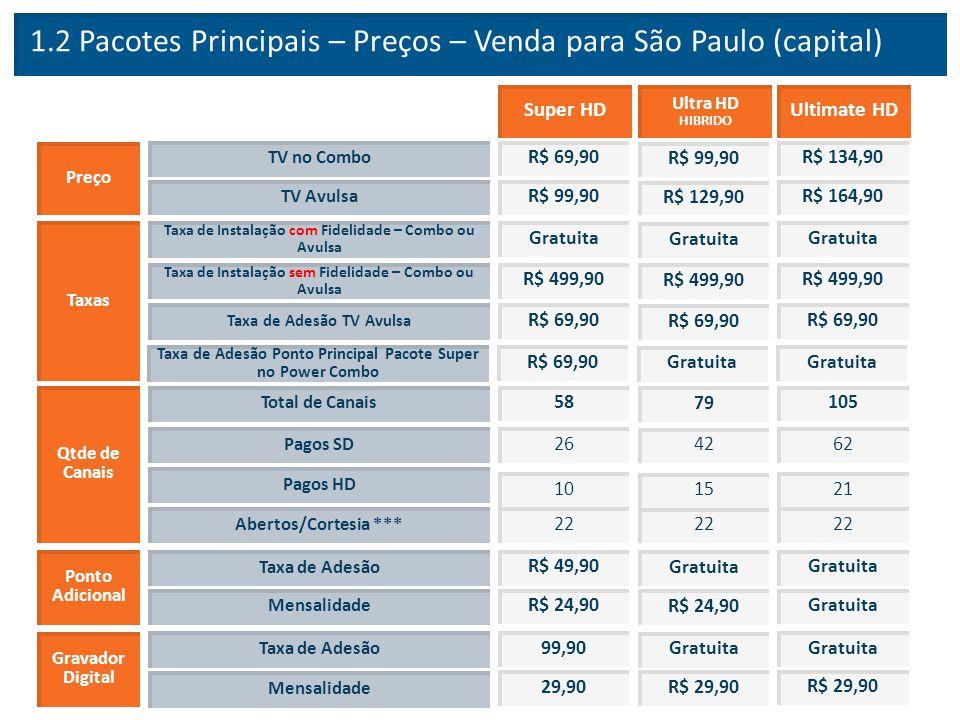1.2 Pacotes Principais – Preços – Venda para São Paulo (capital) Gratuita Taxas Taxa de Instalação com Fidelidade – Combo ou Avulsa Super HDUltimate H
