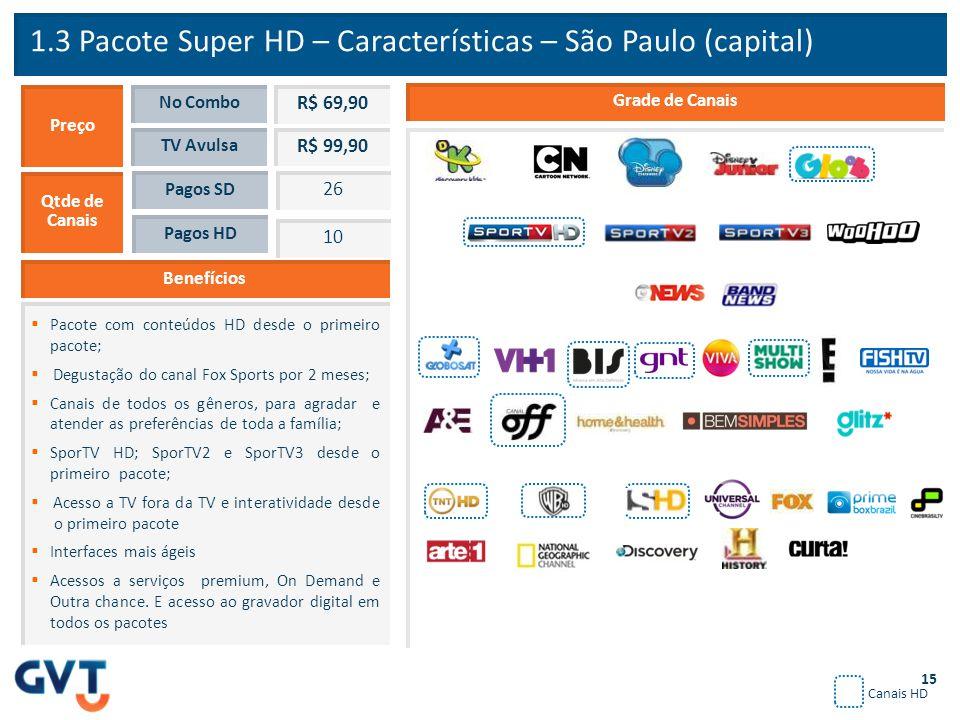 1.3 Pacote Super HD – Características – São Paulo (capital) Benefícios  Pacote com conteúdos HD desde o primeiro pacote;  Degustação do canal Fox Sp