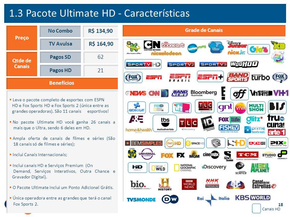 1.3 Pacote Ultimate HD - Características Benefícios  Leva o pacote completo de esportes com ESPN HD e Fox Sports HD e Fox Sports 2 (única entre as gr