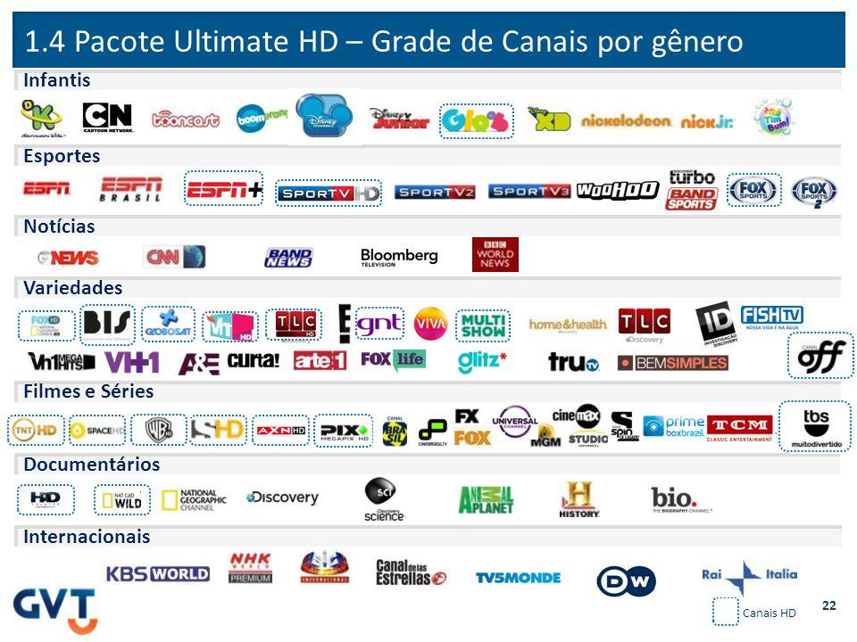1.4 Pacote Ultimate HD – Grade de Canais por gênero 22 Canais HD Esportes Notícias Variedades Filmes e Séries Documentários Internacionais Infantis