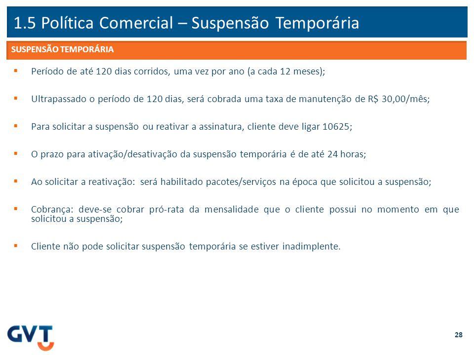 1.5 Política Comercial – Suspensão Temporária 28  Período de até 120 dias corridos, uma vez por ano (a cada 12 meses);  Ultrapassado o período de 12