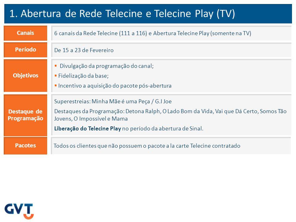 1. Abertura de Rede Telecine e Telecine Play (TV) Canais Todos os clientes que não possuem o pacote a la carte Telecine contratado Objetivos Destaque