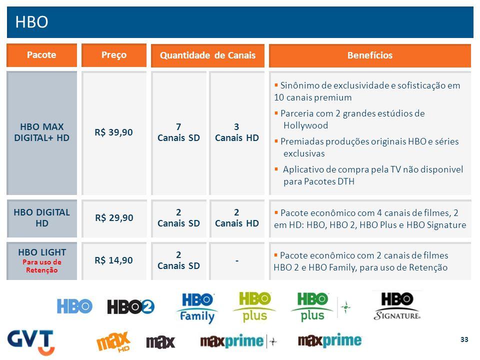 HBO R$ 39,90 PacotePreço HBO MAX DIGITAL+ HD 7 Canais SD Quantidade de Canais 3 Canais HD  Sinônimo de exclusividade e sofisticação em 10 canais prem