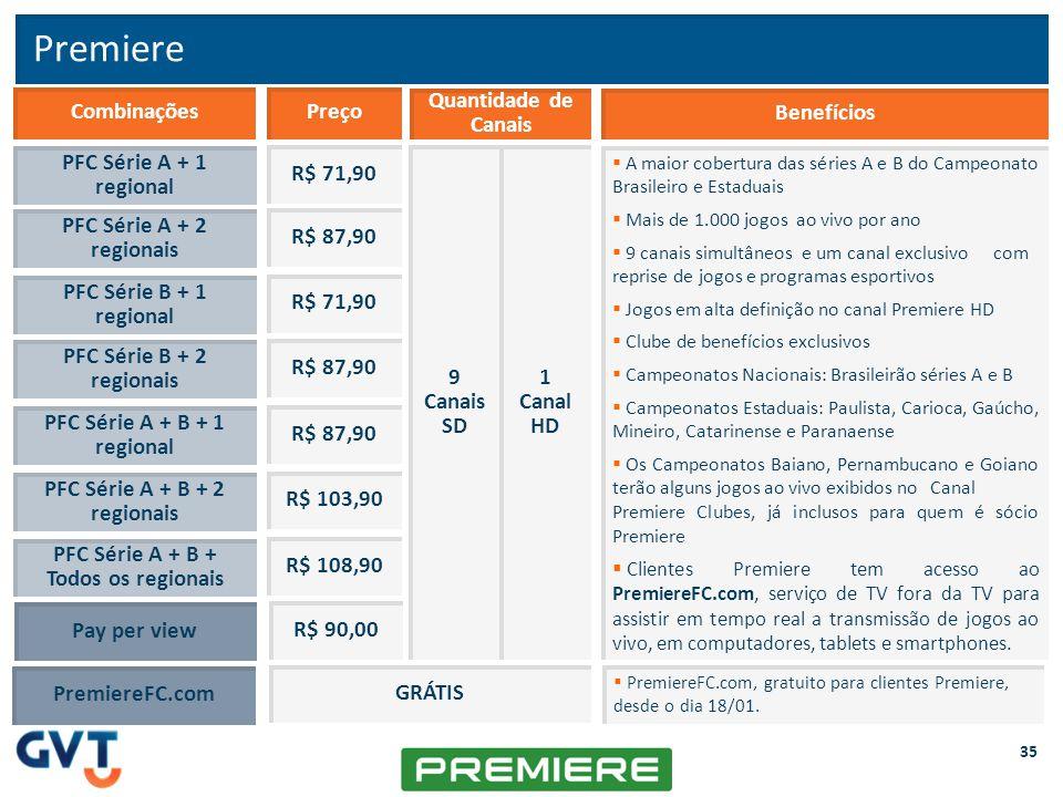 Premiere 9 Canais SD 1 Canal HD  A maior cobertura das séries A e B do Campeonato Brasileiro e Estaduais  Mais de 1.000 jogos ao vivo por ano  9 ca