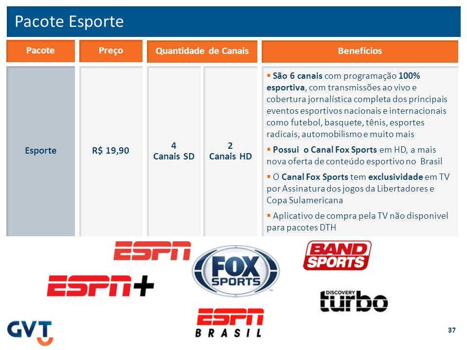 Pacote Esporte R$ 19,90Esporte 4 Canais SD 2 Canais HD  São 6 canais com programação 100% esportiva, com transmissões ao vivo e cobertura jornalístic