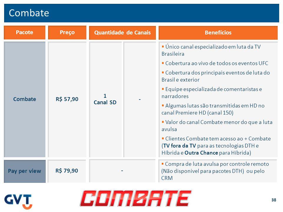 Combate R$ 57,90Combate 1 Canal SD -  Único canal especializado em luta da TV Brasileira  Cobertura ao vivo de todos os eventos UFC  Cobertura dos